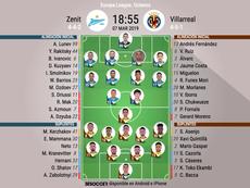 Onces oficiales de Zenit y Villarreal, partido de ida de octavos de la Europa League. BeSoccer