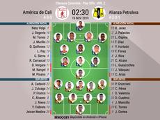 Onces oficiales del América-Alianza, partido de la Jornada 2 del 'play off' del Clausura. BeSoccer