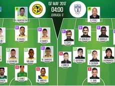 Onces oficiales del América-Pachuca de la jornada 17 del Clausura 2017. BeSoccer