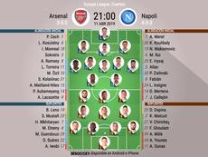 Onces oficiales del Arsenal-Nápoles, partido de ida de cuartos de la Europa League 2018-19. BS
