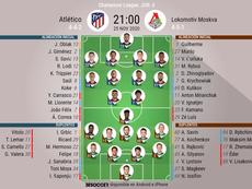 Onces oficiales del Atletico de Madrid-Lokomotiv de Moscú. BeSoccer