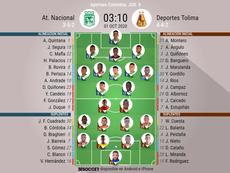 Onces oficiales del Atlético Nacional-Tolima, partido de la Jornada 9 del Apertura de Colombia. BS