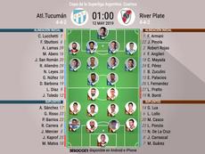 Onces oficiales del Tucumán-River, ida de cuartos de la Copa de la Superliga. BeSoccer