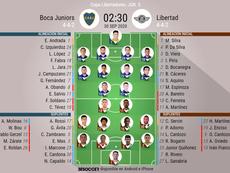 Onces oficiales del Boca-Libertad, partido de la Jornada 5 de la Libertadores 2020. BeSoccer