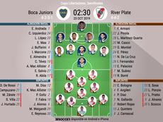 Onces oficiales del Boca-River, partido de vuelta de 'semis' de la Copa Libertadores 2019. BeSoccer
