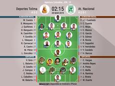 Onces oficiales del Tolima-Nacional, partido de la Jornada 13 del Apertura de Colombia. BeSoccer