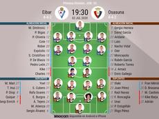 Onces oficiales del Eibar-Osasuna. BeSoccer