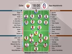 Onces oficiales del Elche-Rayo Majadahonda, partido de la Jornada 37 de Segunda División 2018-19. BS