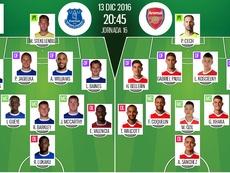 Onces oficiales del Everton-Arsenal correspondiente a la jornada 16 de la Premier League 16-17. BeSoccer