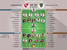 Sigue el directo del Independiente-Independiente del Valle. BeSoccer