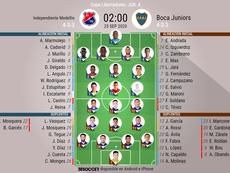Onces oficiales del Independiente Medellín-Boca, partido de la Jornada 4 de la Libertadores. BS