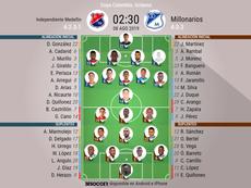 Onces oficiales del Independiente Medellín-Millonarios. BeSoccer