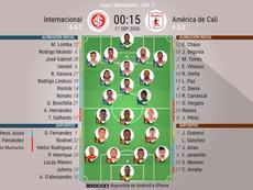 Onces del Internacional-América de Cali, partido de la Jornada 3 de la Libertadores 2020. BeSoccer