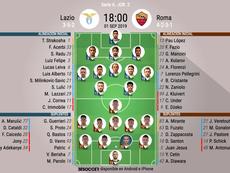 Onces oficiales del Lazio-Roma, partido correspondiente a la Jornada 2 de la Serie A 2019. BeSoccer