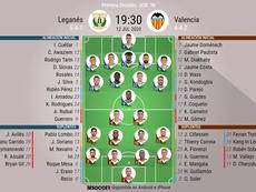 Onces oficiales del Leganés-Valencia. BeSoccer