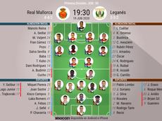 Onces oficiales del Mallorca-Leganés, partido de la Jornada 30 de Primera División 2019-20. BeSoccer