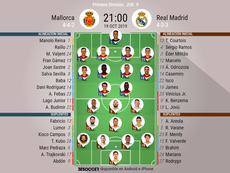 Mallorca y Real Madrid, un duelo dispar. BeSoccer