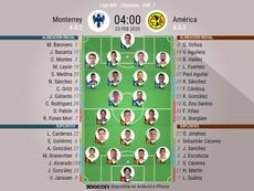 Onces oficiales del Monterrey-América, partido de la Jornada 7 del Clausura MX 2020. BeSoccer