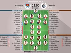 Onces oficiales del Numancia-Tenerife, partido de la última jornada de Segunda. BeSoccer