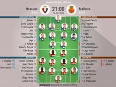Onces oficiales del Osasuna-Mallorca. BeSoccer