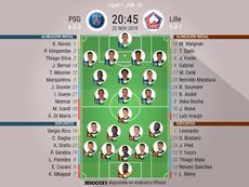 Sigue el directo del PSG-Lille. BeSoccer