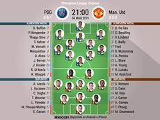 Formazioni ufficiali PSG-United. BeSoccer