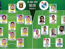 Onces oficiales del The Strongest-Sporting Cristal de la cuarta jornada de Libertadores. BeSoccer
