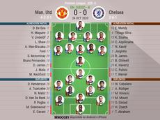Sigue el directo del Manchester United-Chelsea. BeSoccer