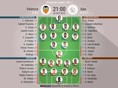 Onces oficiales del Valencia-Ajax. BeSoccer