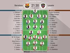 Onze do Barcelona - Levante para o jogo da Copa do Rei. 17/01/2019.BeSoccer