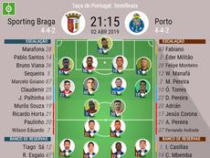 Onze inicial Sporting Braga vs FC Porto para a Taça de Portugal. BeSoccer