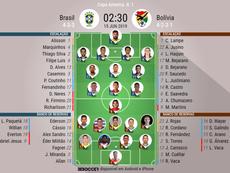 Onzes iniciais do Brasil e da Bolívia para o encontro inaugural da Copa América. BeSoccer