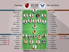 Onze inicial Flamengo - San José 4ª jornada da Copa Libertadores. BeSoccer