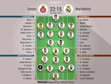 Os onzes iniciais do Girona-Real Madrid. BeSoccer