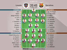 Onzes do Levante-Barcelona da jornada 37 da LaLiga, 13-05-18. BeSoccer