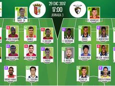 Os onzes de Sp. Braga e Portimonense para este jogo. BeSoccer