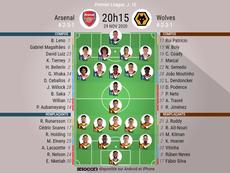 Les compos officielles du match de Premier League entre Arsenal et Wolverhampton.. BeSoccer