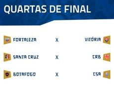 Quartas de final da Copa do Nordeste 2019. Twitter @CopaDoNordeste