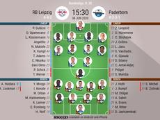 RB Leipzig v Paderborn. Bundesliga 2019/20. Matchday 30, 06/06/2020-official line.ups. BeSoccer