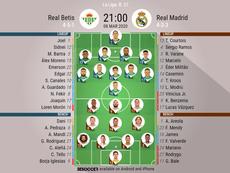 Real Betis v Real Madrid. La Liga MD 27, 08/03/2020. Official-line-ups. BeSoccer