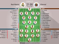 Real Madrid v Villarreal, La Liga 2019/20, 16/7/2020, matchday 37 - Official line-ups. BESOCCER