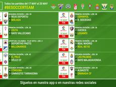 Resultados de los equipos BeSoccer del 17 al 20 de mayo de 2019. BeSoccer