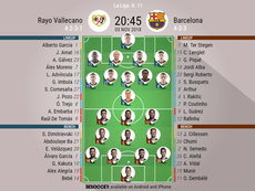 Lineups for Rayo Vallecano v Barcelona. BeSoccer