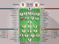 Romania v Spain, Euro 2020 qualifier, Group F, 05/09/2019, matchday 5 - Official line-ups. BESOCCER