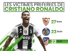 Ronaldo a marqué 22 buts contre les Colchoneros. BeSoccer