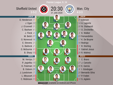 Sheff Utd v Man City, Premier League 2019/20, matchday 24, 21/1/2020 - Official line-ups. BESOCCER