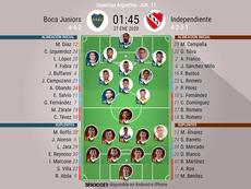 Sigue el directo del Boca-Independiente. BeSoccer