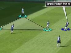 Guardiola planeó hacer peligro tras una triangulación aparentemente inofensiva. Captura/RA_Analysis