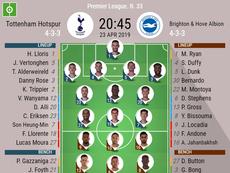 Tottenham v Brighton, Premier League 2018/19, matchday 33 - Official line-ups. BESOC