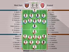 West Ham v Arsenal, Matchday 16, Premier League 19/20 - official line-ups. BeSoccer